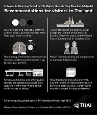 Lưu Ý Khi Du Lịch Thái Lan Trong Thời Gian Để Tang Đức Vua